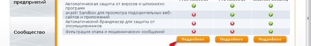 Бесплатные антивирусы.