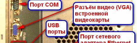 Подключение системного блока.