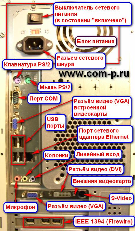 Подключение системного блока