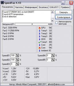 Программа Speedfan. Главное окно.