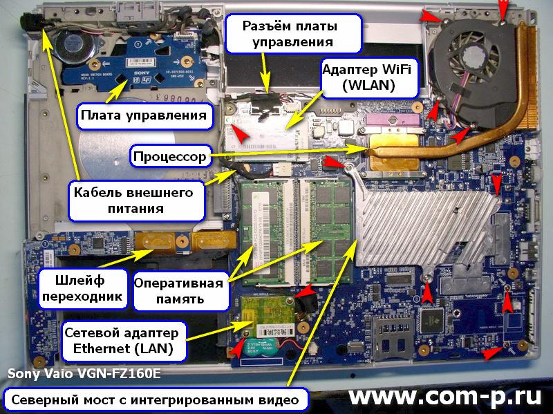 Sony Vaio VGN-FZ160E. Материнская плата.