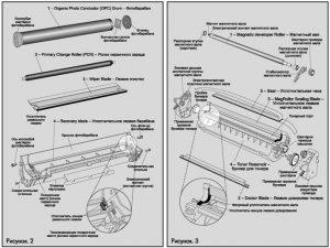 Детали картриджа лазерного принтера